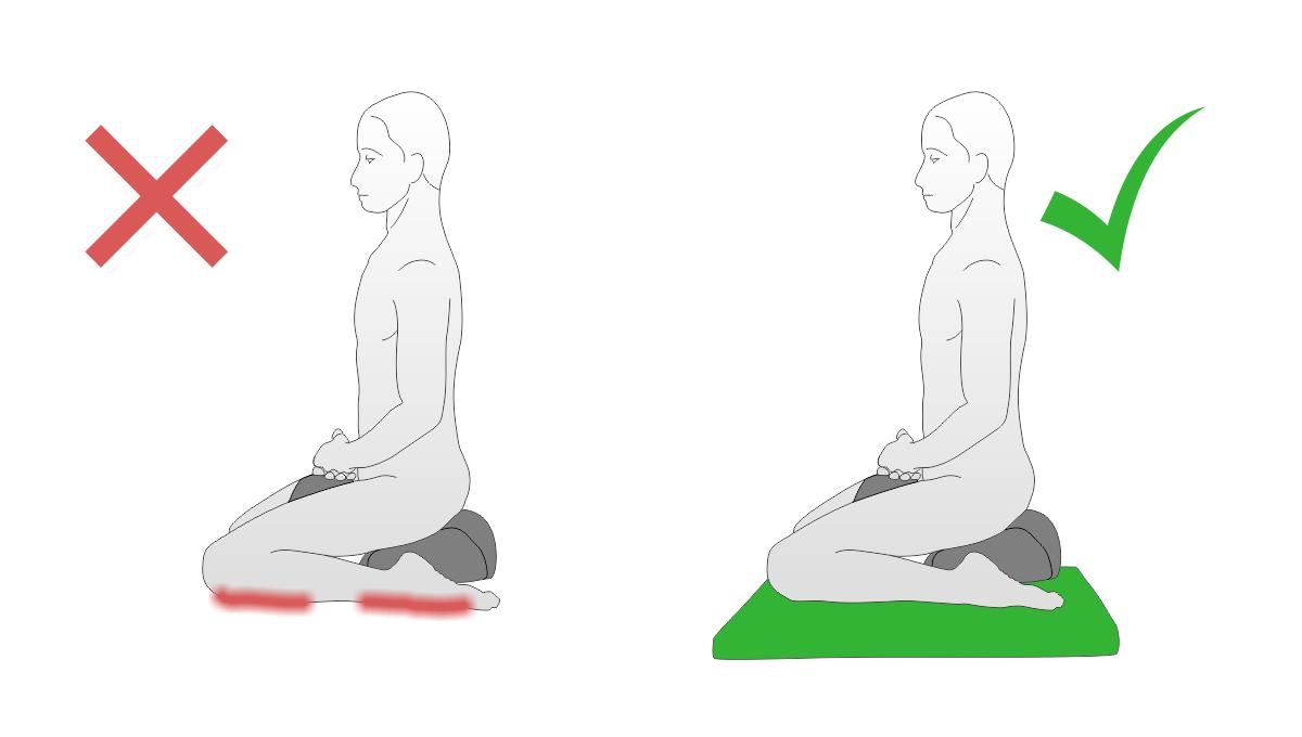 best_meditation_mat